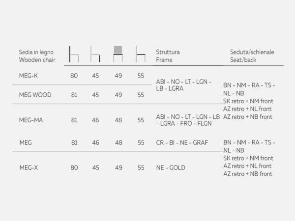 Rozmery dizajnovej jedálenskej stoličky MEG